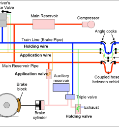 figure 2 schematic for ep brake control in the release position all contacts are open and the e p valves on each car are de energised  [ 1126 x 753 Pixel ]