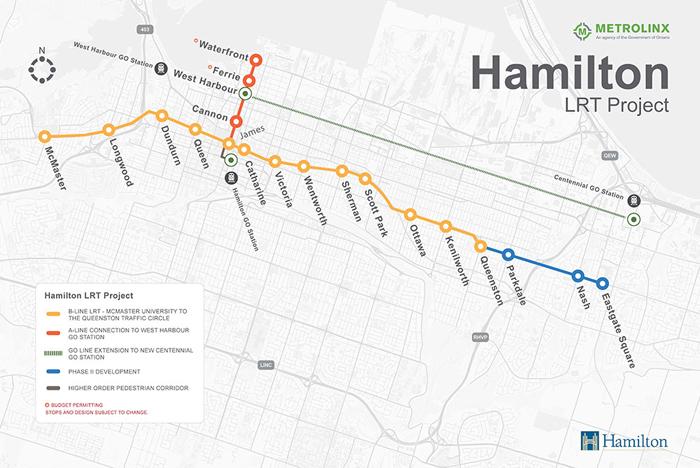 Ontario LRT: ION LRV delays; Hamilton alignment