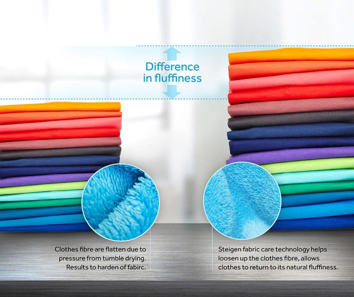 Steigen Exalt+ Solar, RainbowDiaries.com