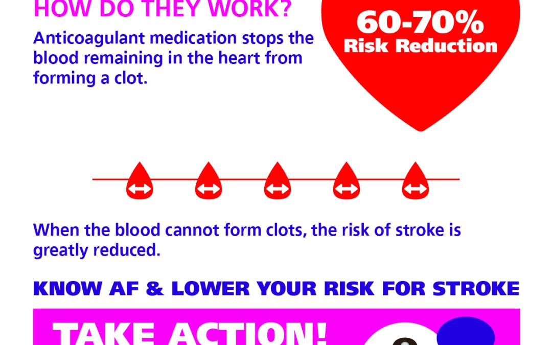Can Stroke be prevented?