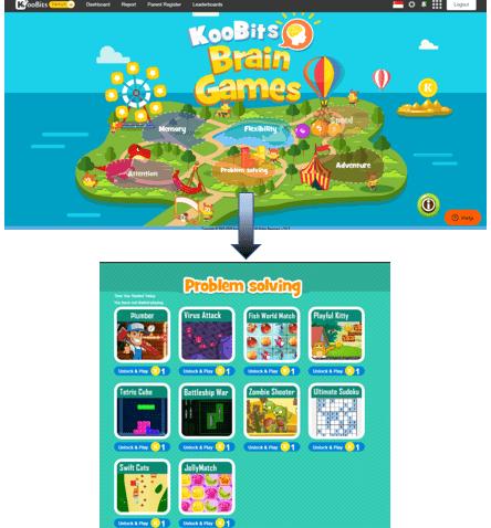 rainbowdiaries, Koobits