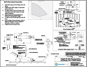 Water Softener Flow Diagram, Water, Free Engine Image For