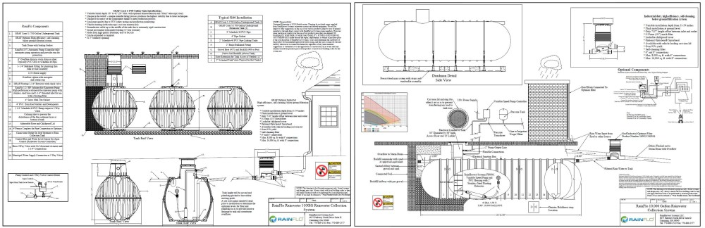 medium resolution of library of system designs