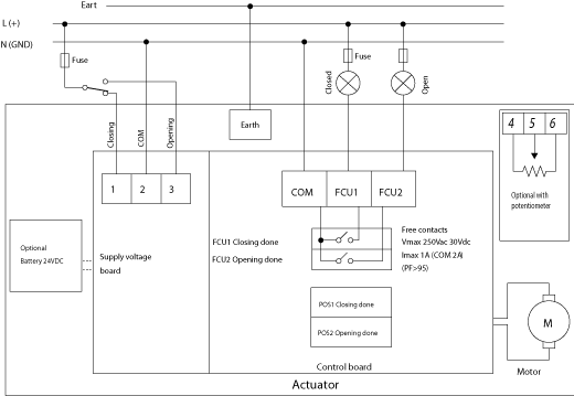 2 way vs 3 valve 6 to 12 volt conversion wiring diagram motorized backup rainwater collection and stormwater