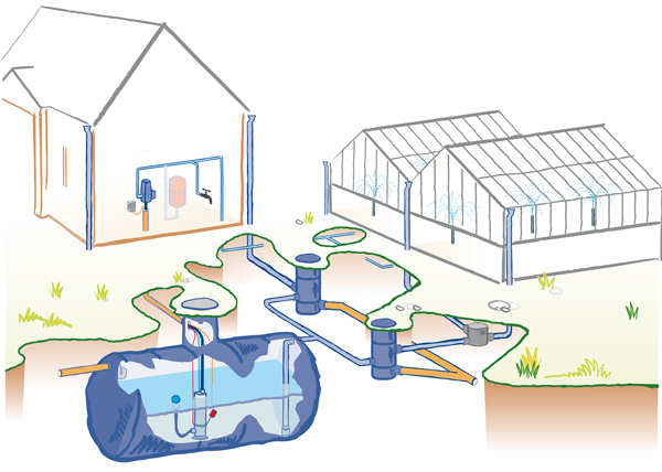 commercial rainwater irrigation system