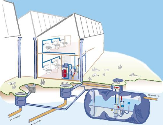 Rainwater-harvesting-system-RainTech-direct