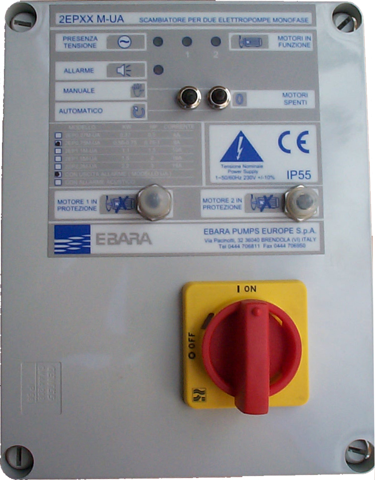 Rainwater pump control panel