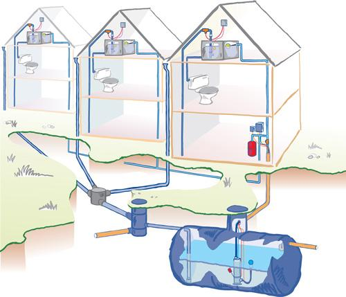 Communeral multihome rainwater harvesting system
