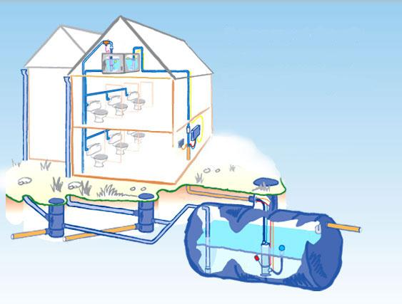 diagram commercial rainwater harvesting
