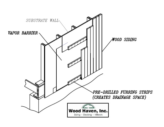 Vertical Rainscreen Clip system elevation