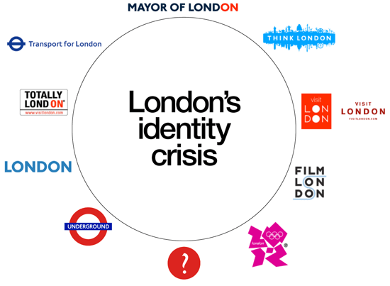 London brand identity crisis