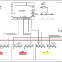 5 Axis Cnc Breakout Board Wiring Diagram 24v Trailer Socket Uk Bob And Smd Setup Rainydaymagazine