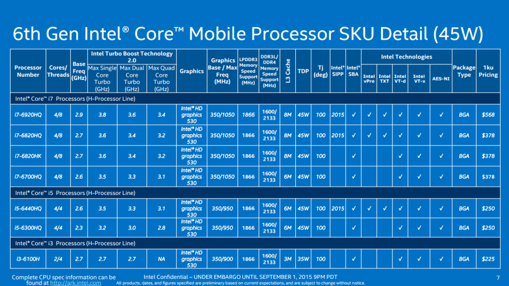 47345_03_intel-calls-new-skylake-cpus-best-cpu-ever_full