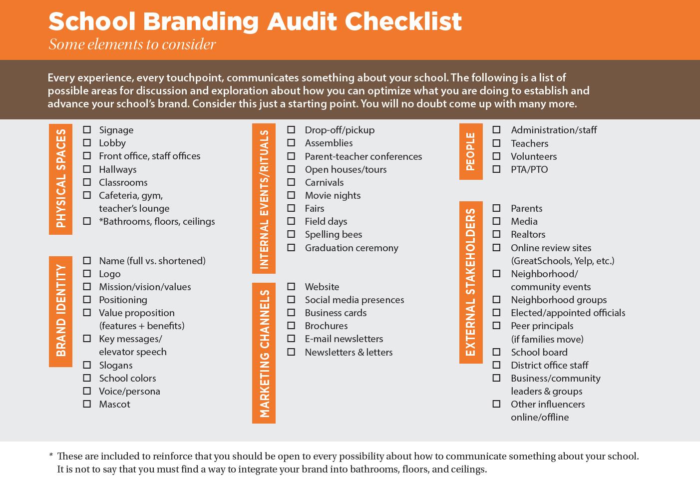 Branding Basics For School Leaders