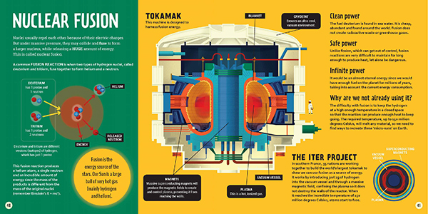 nuclear fusion, discovering energy pages