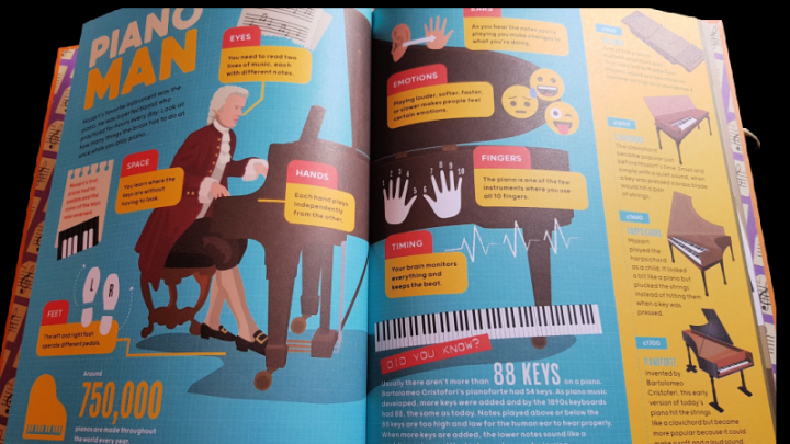 Mozart the piano man, a section from the book.