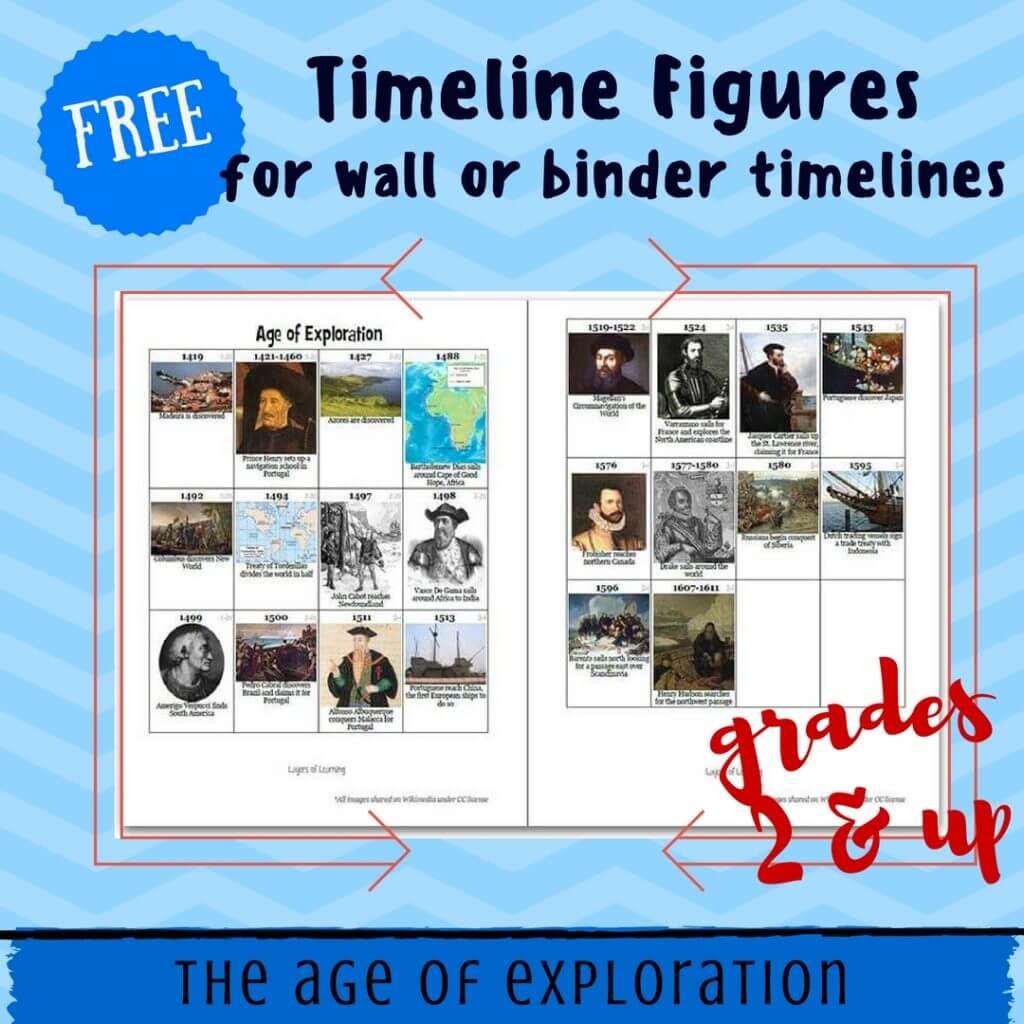 Free Timeline Figures Age Of Exploration Homeschool History
