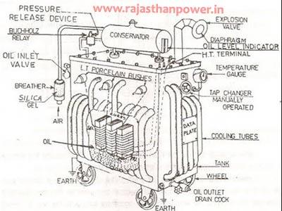 Power Transformer Manufacturer India, 220v To 12v