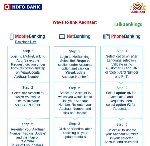 How To Link HDFC Bank Account with Aadhaar ?