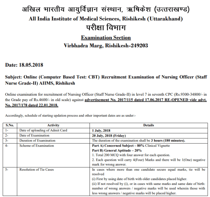 AIIMS Rishikesh Staff Nurse Admit Card 2018