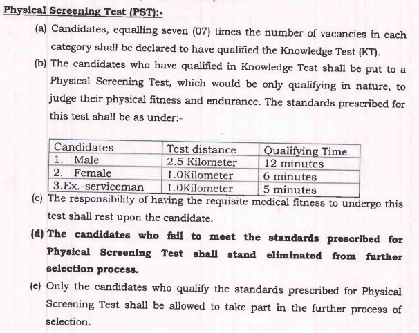 Haryana Police Physical Test Details