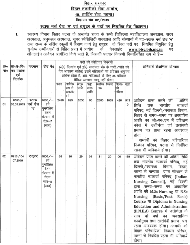 Bihar Staff Nurse Recruitment