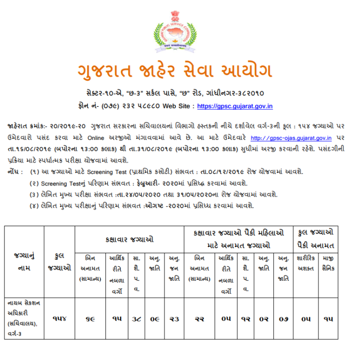 GPSC Dyso Bharti