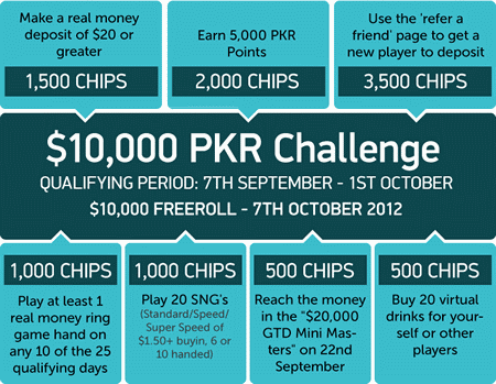 10K PKR Challenge Starting Chips