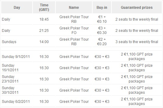 Paradise Poker GPT Satellite Schedule