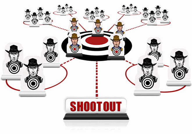 Shooutout tournaments at Full Tilt Poker