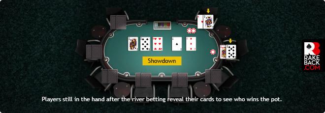 Texas Holdem Showdown