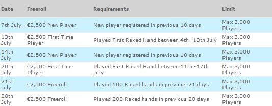 Paradise Poker 15K Freeroll Schedule