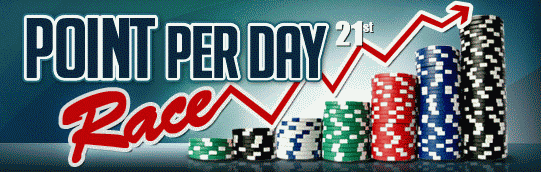 RedKings Point Per Day Race 21