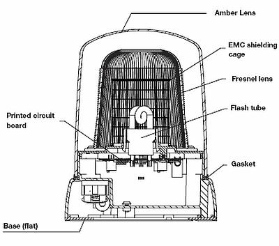 Peterbilt Steering Diagram Chevy Steering Diagram Wiring