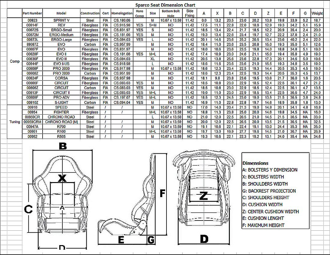 Sparco Seat Dimension Chart