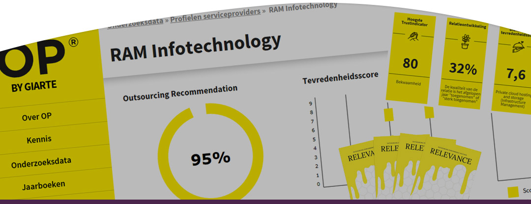 RAM Infotechnology trots op score eerste Giarte Outsourcing Performance