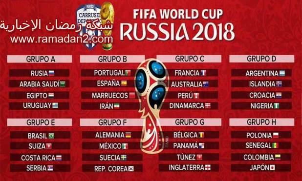 World-Caap-Russland