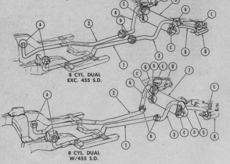 66 Chevy Nova Body 2nd Gen Nova Wiring Diagram ~ Odicis