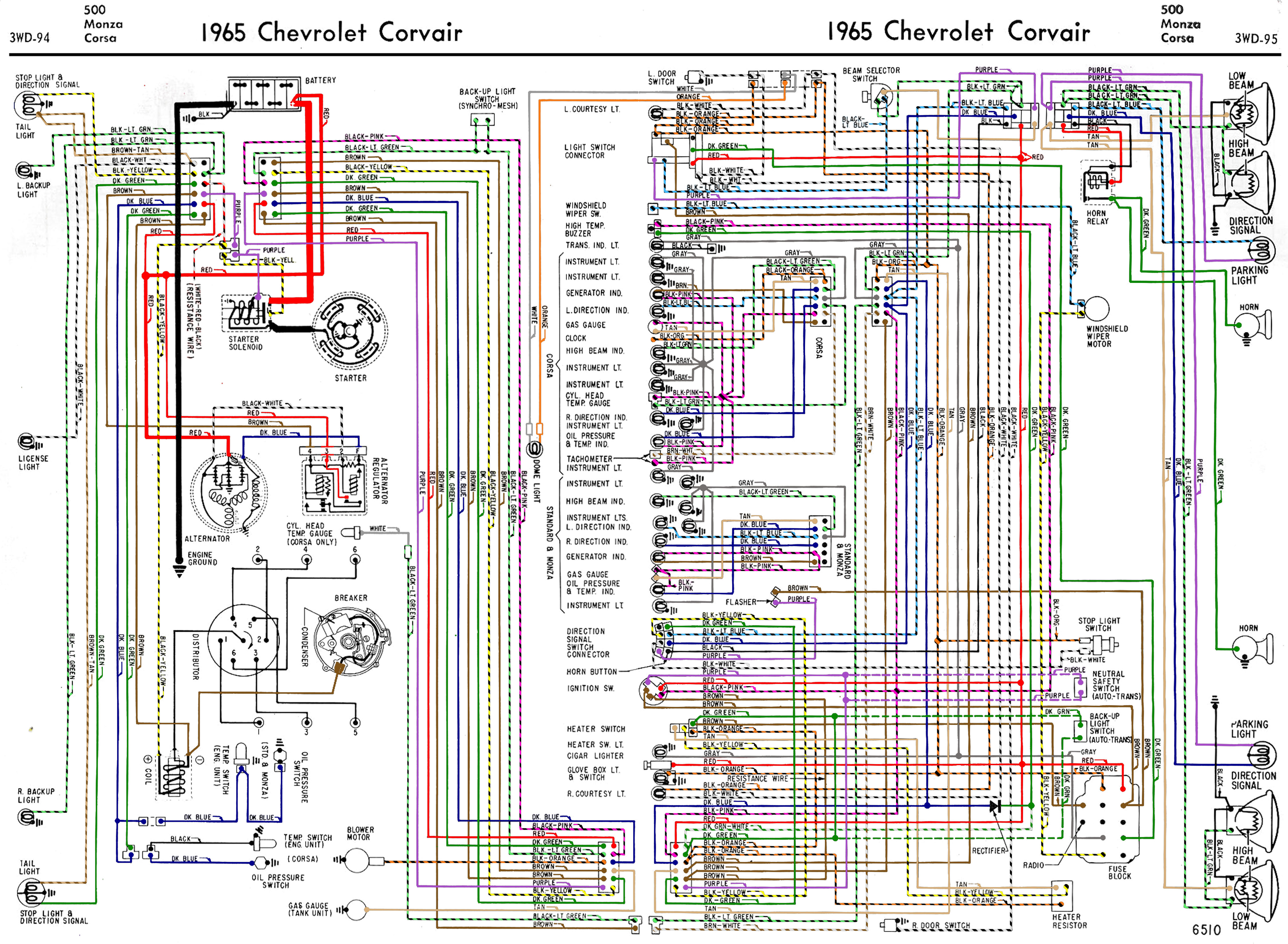 1965 Chevrolet Malibu Wiring Diagram For