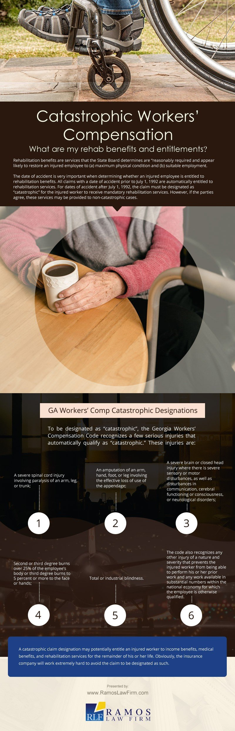 Catastrophic Workers' Compensation [infographic]