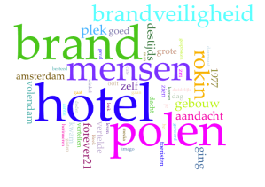 De Hel in Hotel Polen door Anita van der Aar Word Cloud
