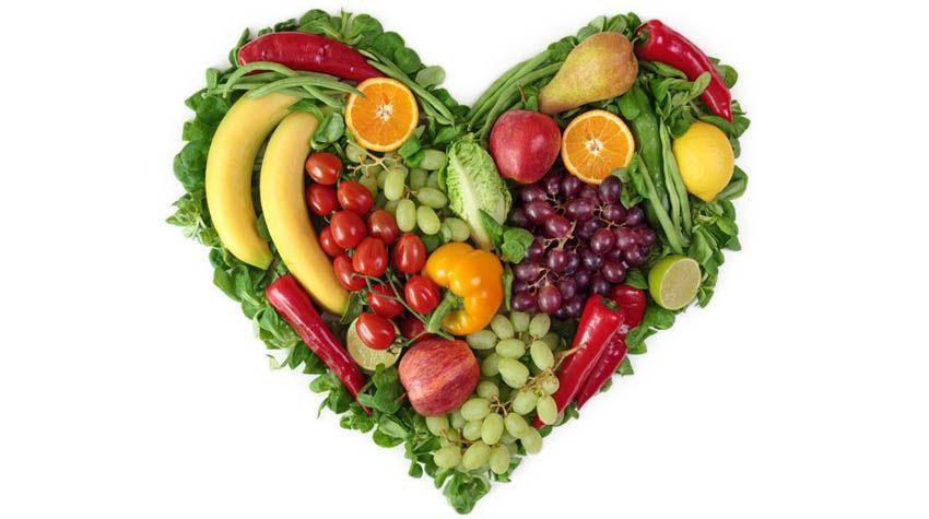Image result for eating habits