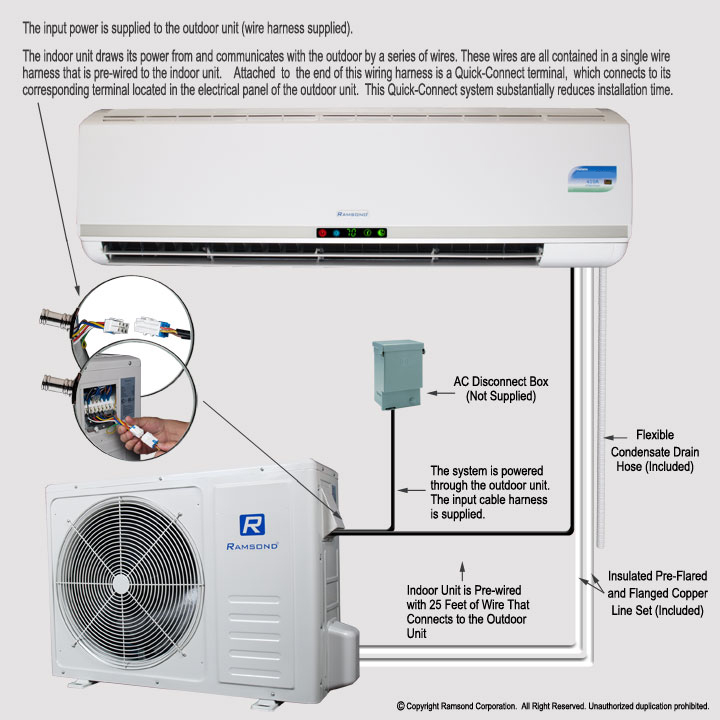 ductless air conditioner electrical schematic