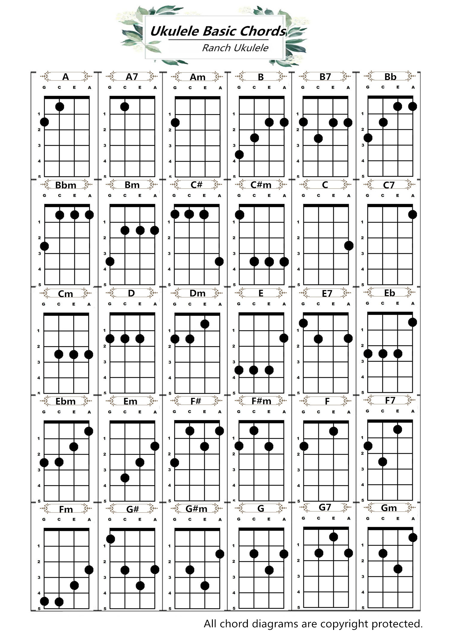 CAN39T HELP FALLING IN LOVE uke music in 2019 Guitar chords