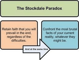 Good to Great Stockdale Paradox