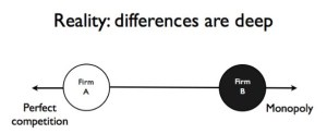 firms are different - zero to one