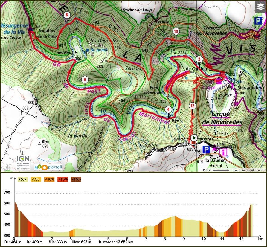 Randonnée Pedestre Cirque de Navacelles Circuit PR 12 KM