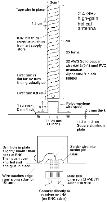 A High-Gain 2.4 GHz Helix Antenna