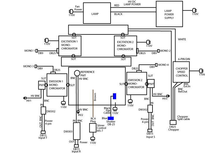 computer power supply connections diagram