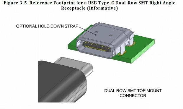 Technische Zeichnung USB Typ-C Anschluss (Bild: USB IF).